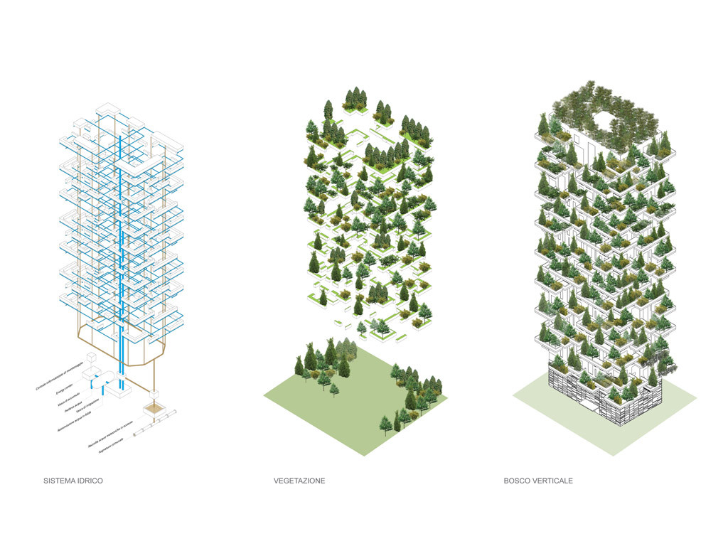 Bosco Verticale - The first vertical forest in the world, born in Milan!