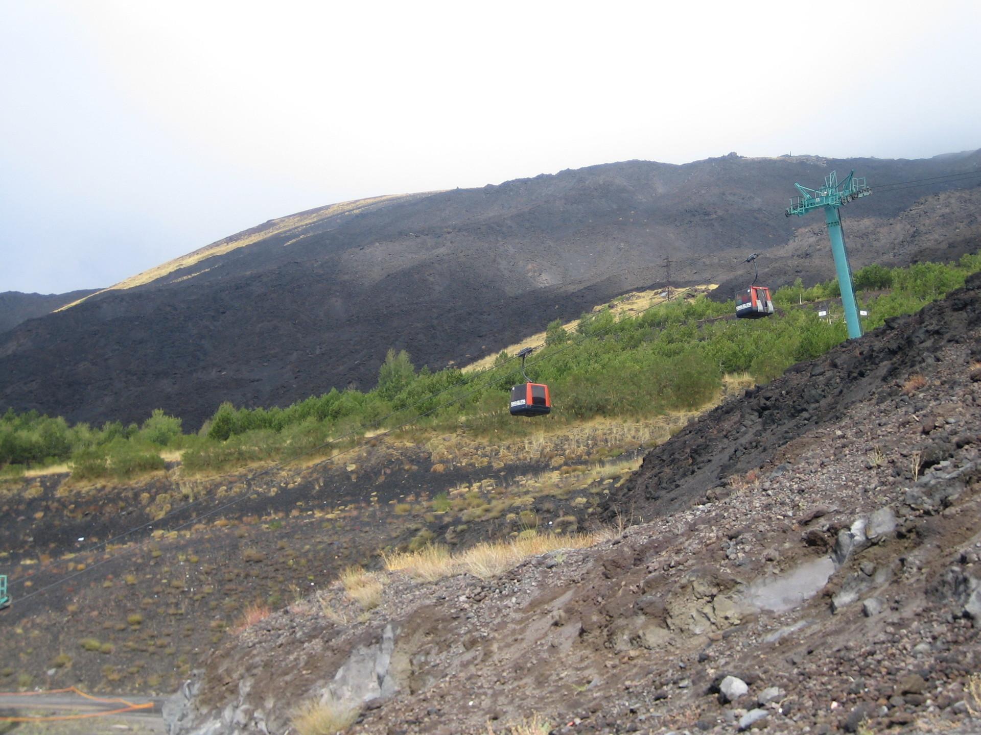 Climbing the Etna: First Steps