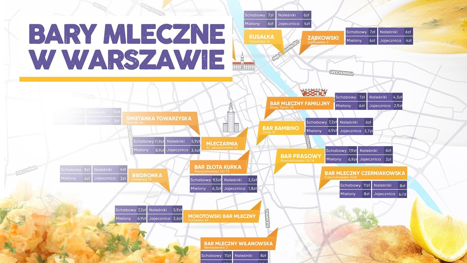 Erasmus Experience in Warsaw, Poland by Federico