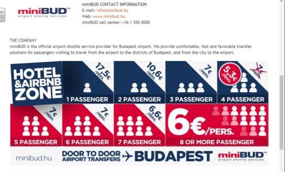 ¿Me voy a Hungría? + Viaje Madrid - Szeged
