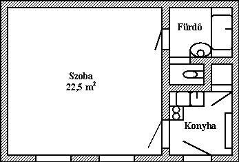 Budapest, Podmaniczky u. 18, 1065 Hungary