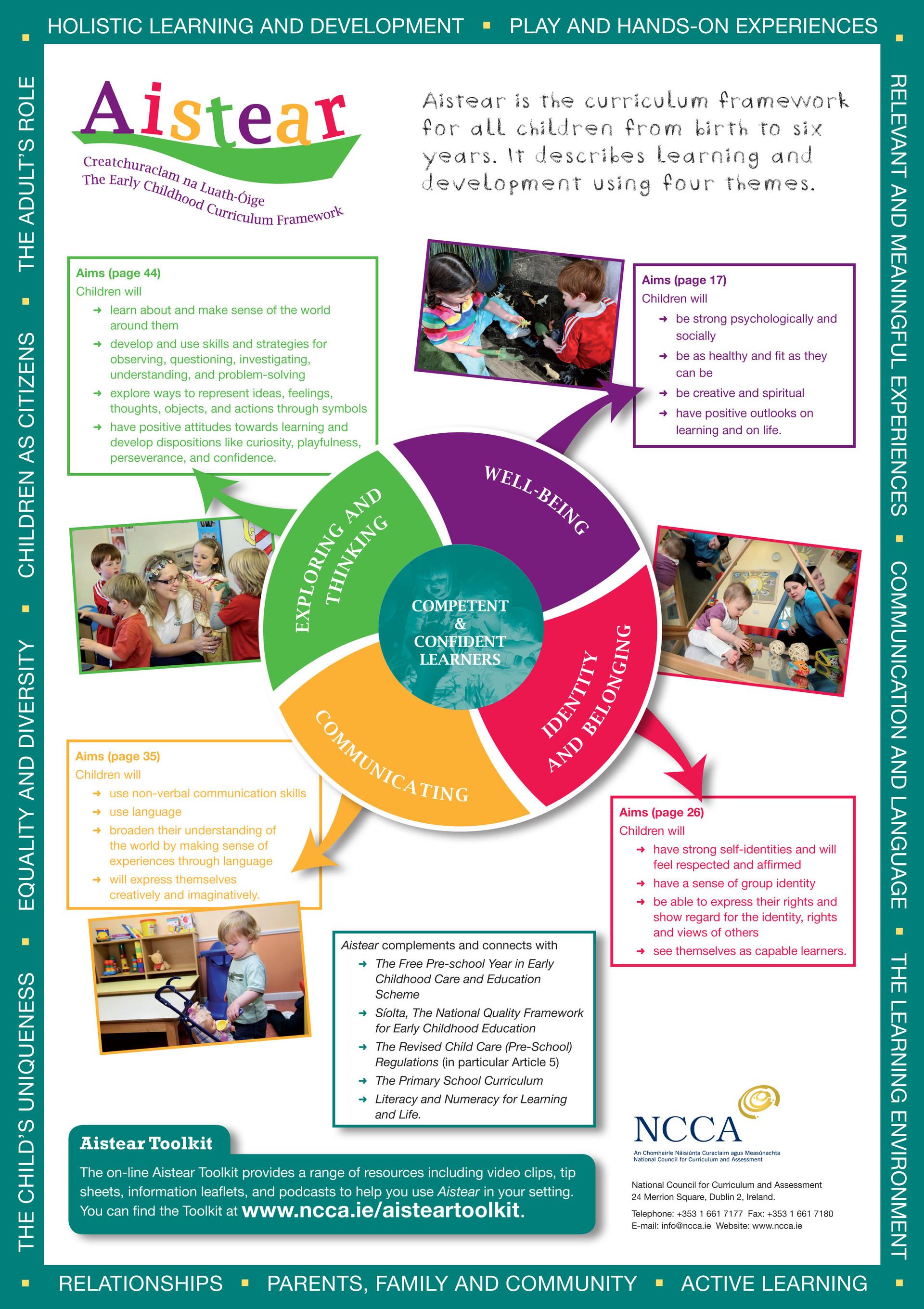 Trabajo Educador Infantil en Irlanda. | Blog Erasmus Irlanda
